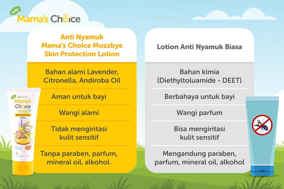 Mama's Choice Baby Mozzbye Skin Protection Lotion, Anti Nyamuk untuk Bayi