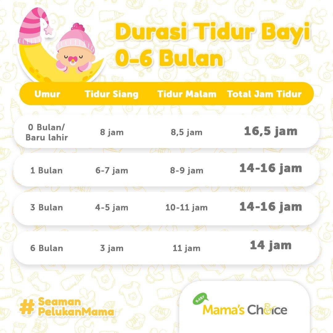 jam tidur bayi, jam tidur bayi baru lahir, waktu tidur bayi